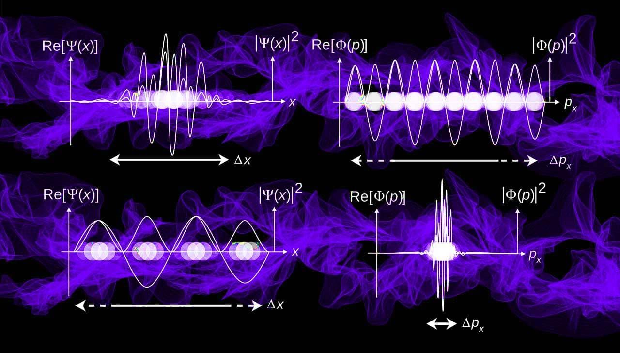 Quantenphysik und Metaphysik im Einklang